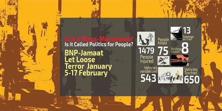 BNP-Jamaat Atrocity | জামাত বিএনপির সহিংসতা